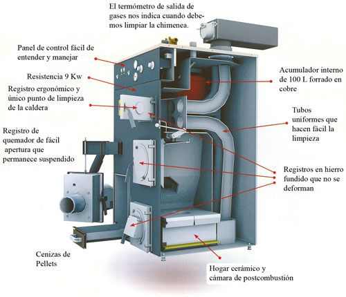 Reparación de Calderas en Vilanova Sitges y Cubelles de gas y gasoil